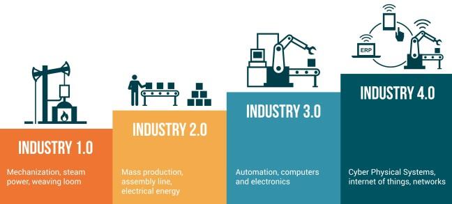 Industry-4.0-shutterstock_524444866_pk_cut